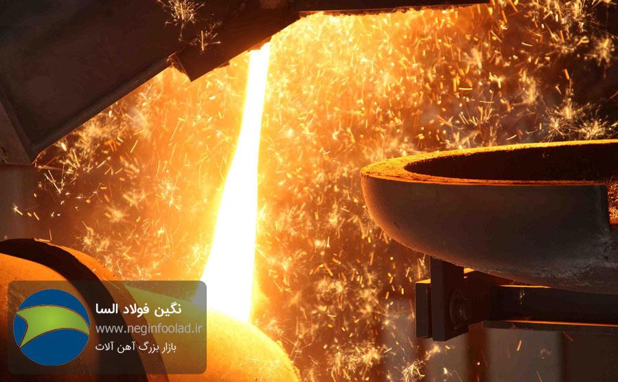 برترین کشورهای تولیدکننده آهن و فولاد در سال 2021
